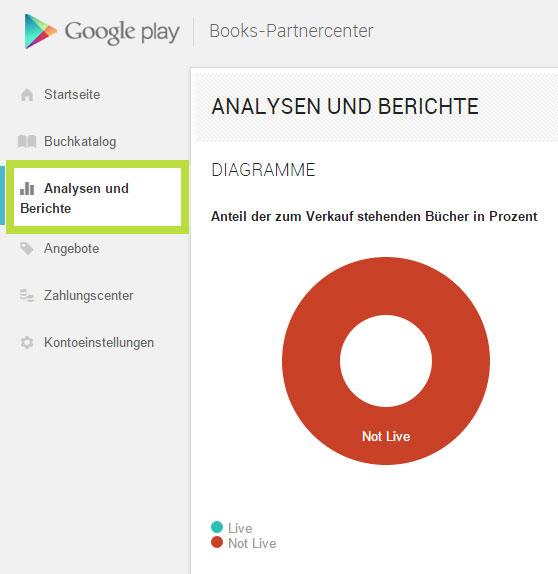 eBook Verkaufzahlen Google Play